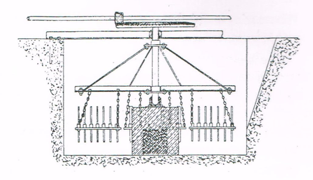 A typical 19th Century washmill